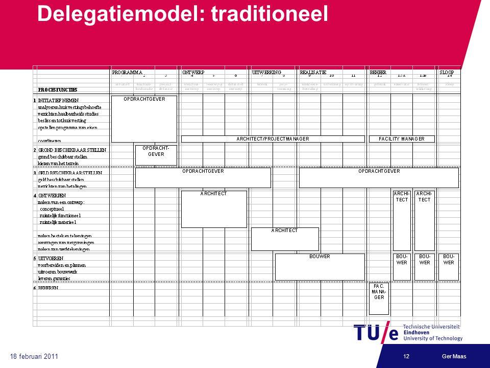 18 februari 2011 Ger Maas12 Delegatiemodel: traditioneel