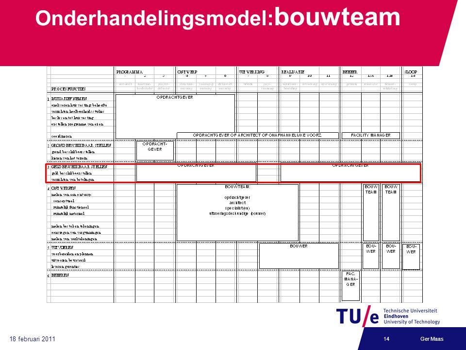 18 februari 2011 Ger Maas14 Onderhandelingsmodel: bouwteam