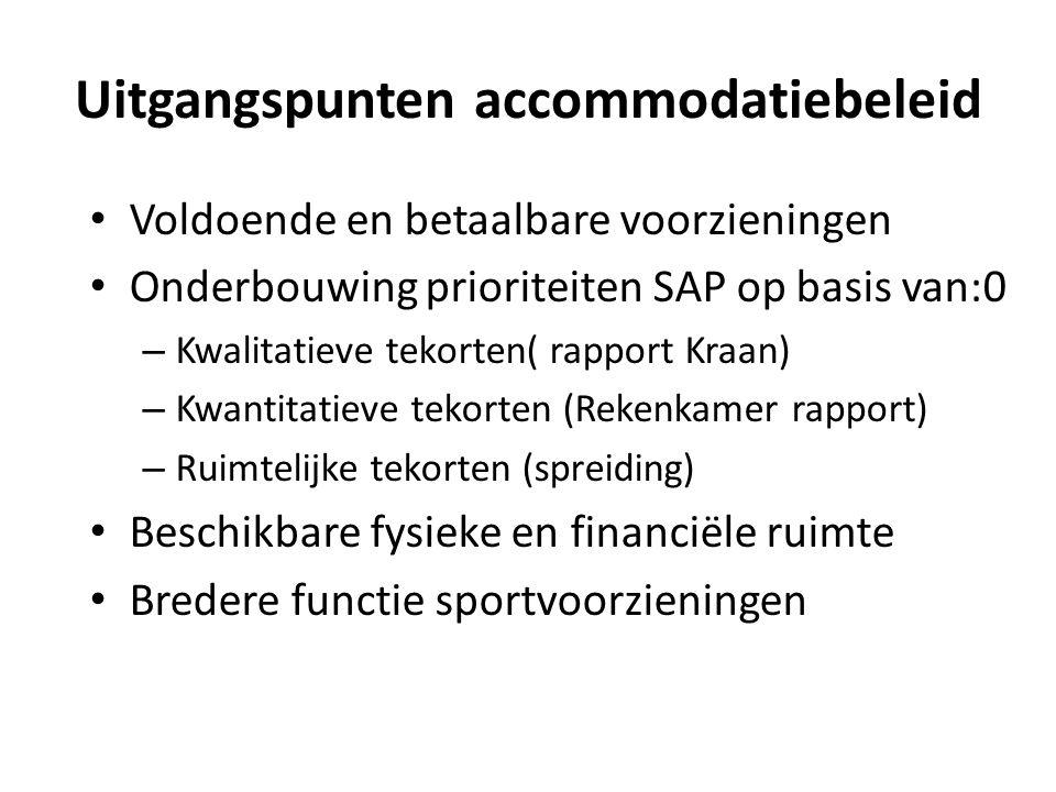 Uitgangspunten accommodatiebeleid Voldoende en betaalbare voorzieningen Onderbouwing prioriteiten SAP op basis van:0 – Kwalitatieve tekorten( rapport Kraan) – Kwantitatieve tekorten (Rekenkamer rapport) – Ruimtelijke tekorten (spreiding) Beschikbare fysieke en financiële ruimte Bredere functie sportvoorzieningen