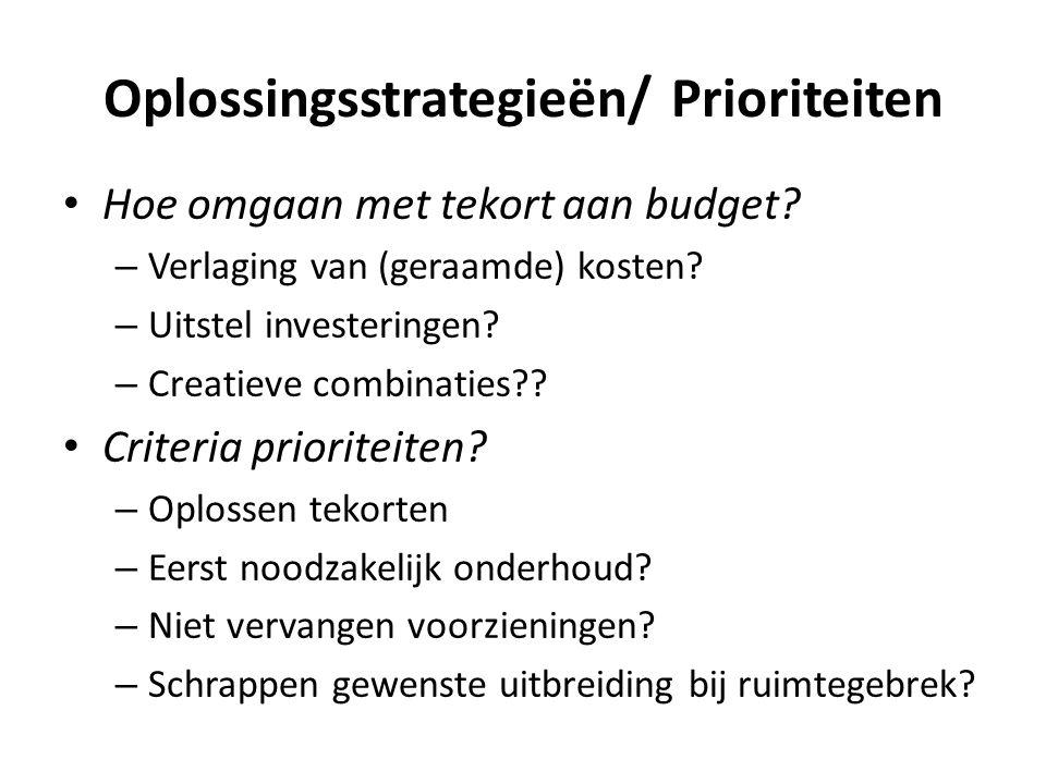 Oplossingsstrategieën/ Prioriteiten Hoe omgaan met tekort aan budget? – Verlaging van (geraamde) kosten? – Uitstel investeringen? – Creatieve combinat
