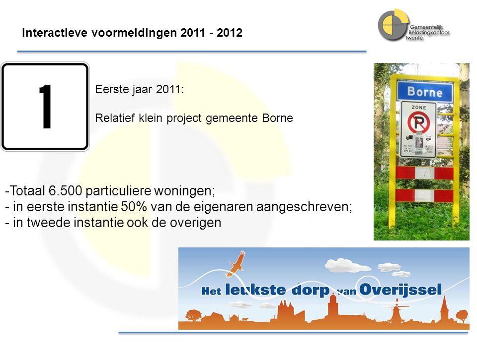 Interactieve voormeldingen 2011 - 2012 -Totaal 6.500 particuliere woningen; - in eerste instantie 50% van de eigenaren aangeschreven; - in tweede inst