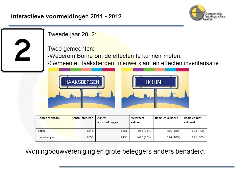 Interactieve voormeldingen 2011 - 2012 Woningbouwvereniging en grote beleggers anders benaderd. Tweede jaar 2012: Twee gemeenten: -Wederom Borne om de