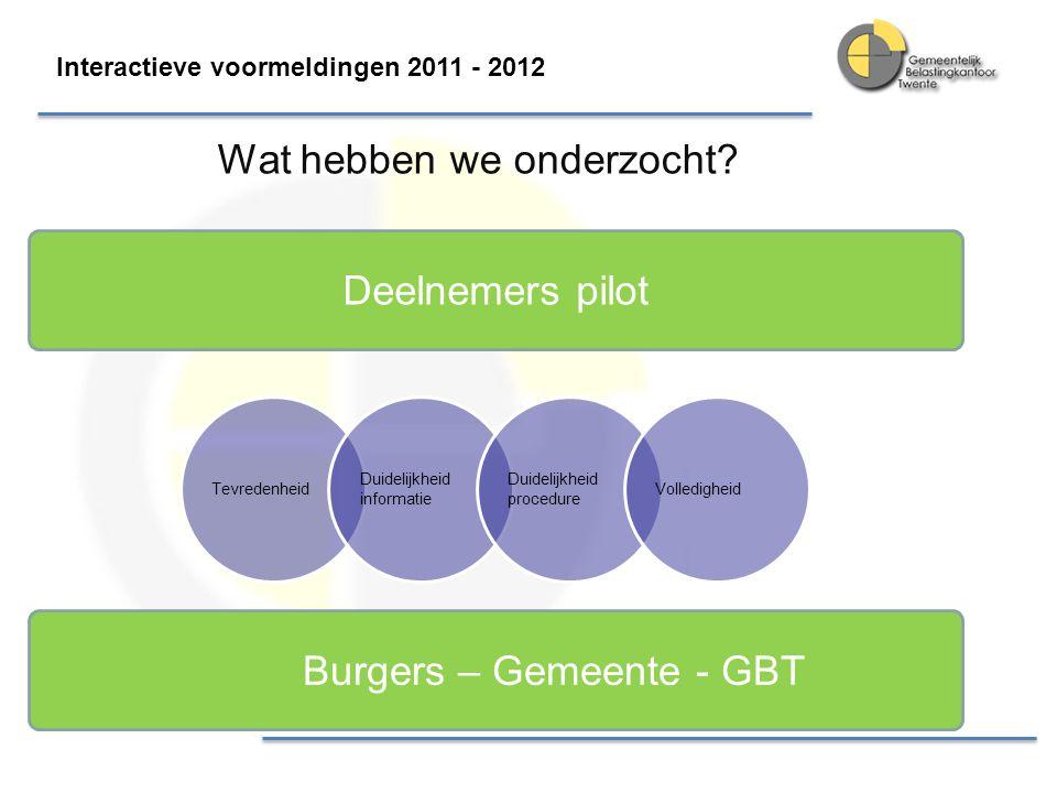 Interactieve voormeldingen 2011 - 2012 Wat hebben we onderzocht? Tevredenheid Duidelijkheid informatie Duidelijkheid procedure Deelnemers pilot Volled