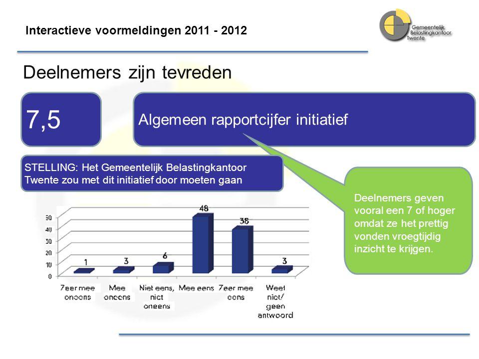 Interactieve voormeldingen 2011 - 2012 Deelnemers zijn tevreden Algemeen rapportcijfer initiatief 7,5 Deelnemers geven vooral een 7 of hoger omdat ze