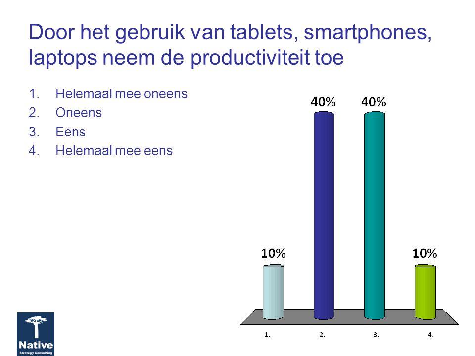 Door het gebruik van tablets, smartphones, laptops neem de productiviteit toe 1.Helemaal mee oneens 2.Oneens 3.Eens 4.Helemaal mee eens