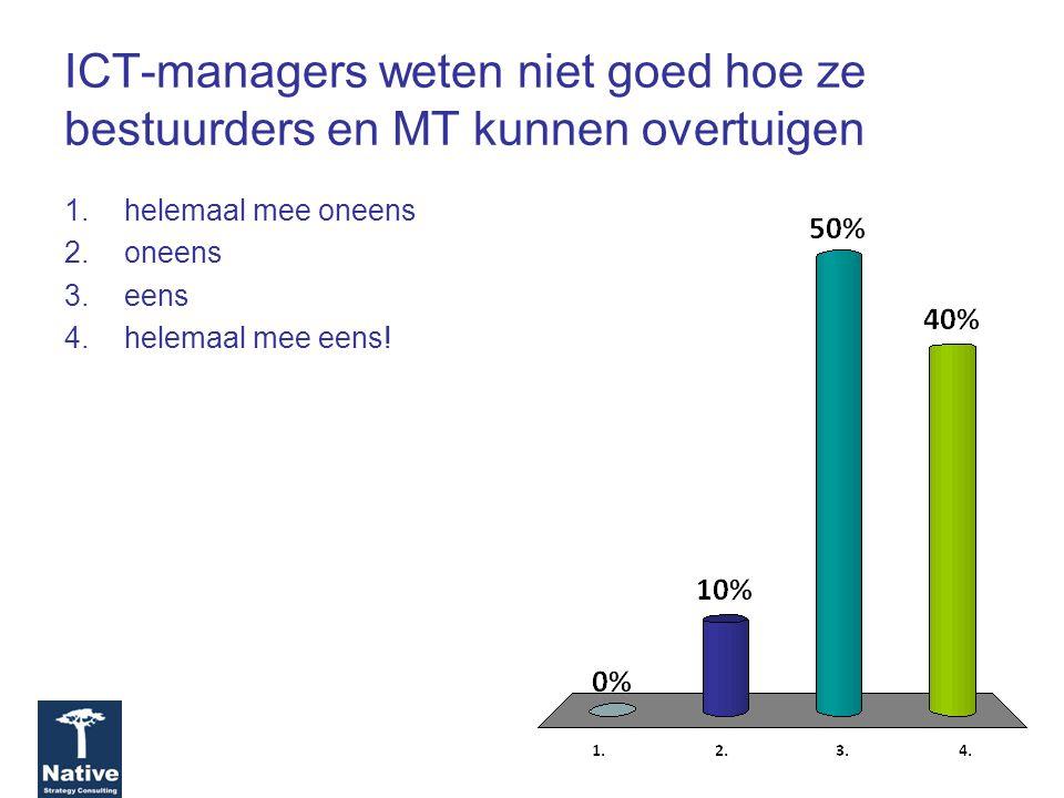ICT-managers weten niet goed hoe ze bestuurders en MT kunnen overtuigen 1.helemaal mee oneens 2.oneens 3.eens 4.helemaal mee eens!