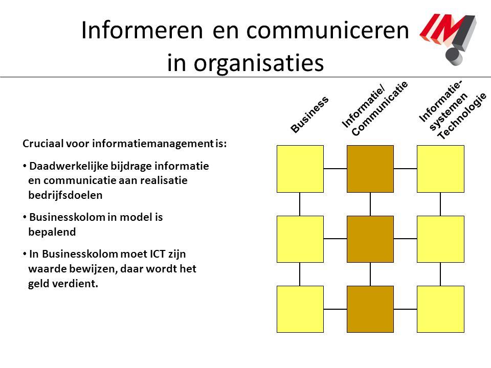 Informeren en communiceren in organisaties Cruciaal voor informatiemanagement is: Daadwerkelijke bijdrage informatie en communicatie aan realisatie be
