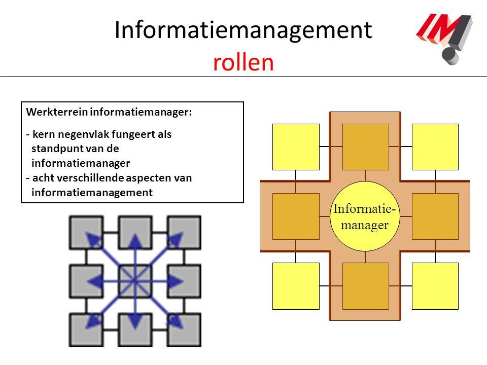 Informatiemanagement rollen Werkterrein informatiemanager: - kern negenvlak fungeert als standpunt van de informatiemanager - acht verschillende aspec
