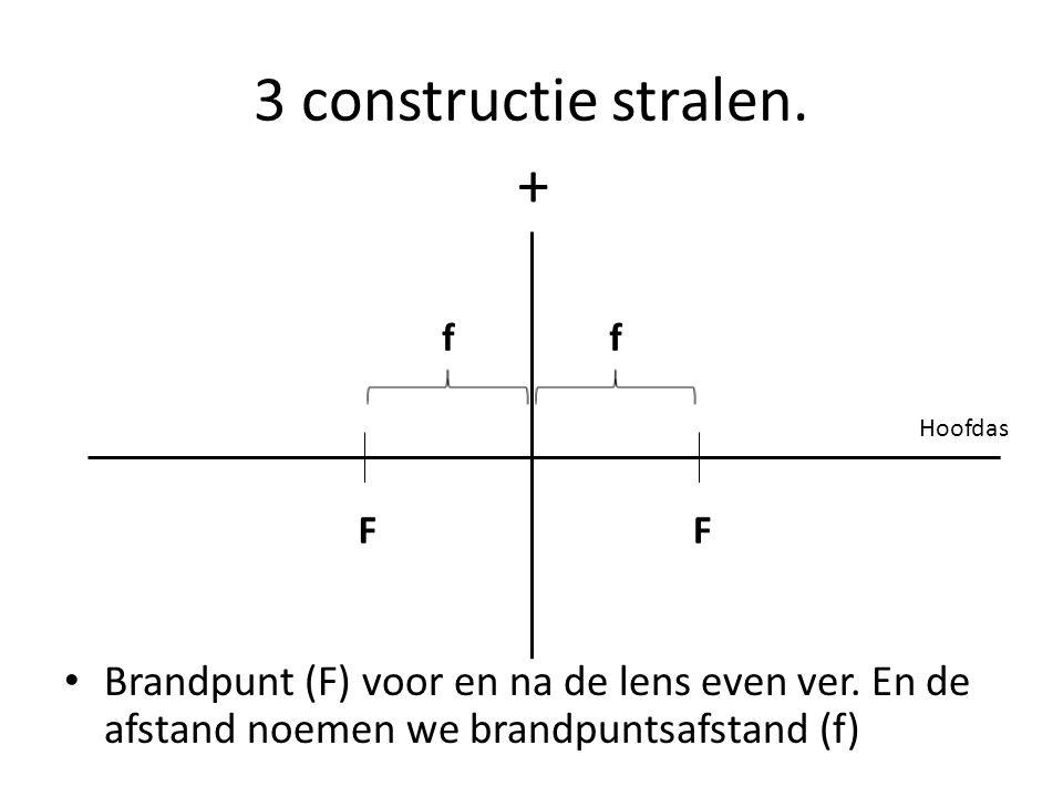 3 constructie stralen. Brandpunt (F) voor en na de lens even ver. En de afstand noemen we brandpuntsafstand (f) + Hoofdas FF ff