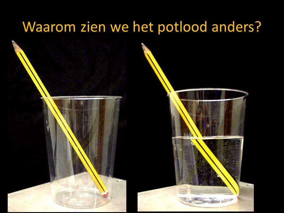 Waarom zien we het potlood anders? Links zonder water rechts met water.