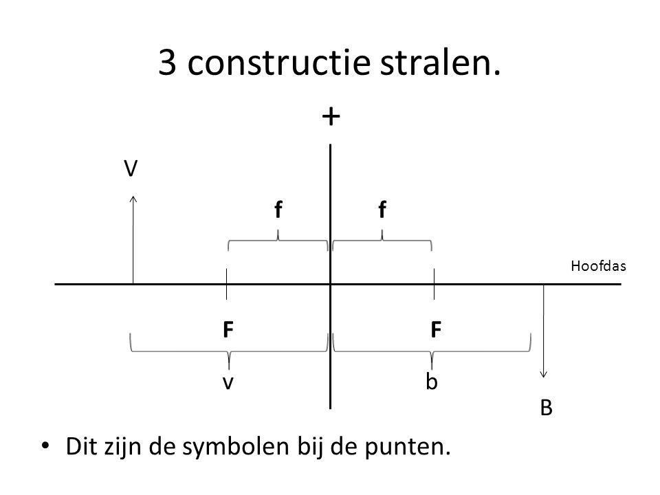 3 constructie stralen. Dit zijn de symbolen bij de punten. + Hoofdas B FF ff V vb