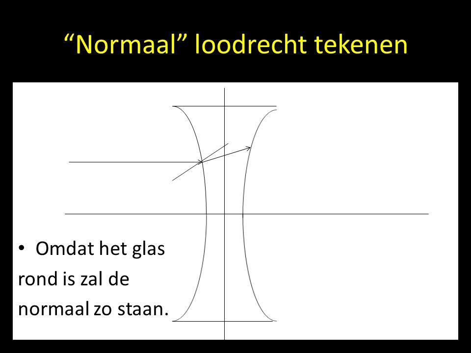 """""""Normaal"""" loodrecht tekenen Omdat het glas rond is zal de normaal zo staan."""