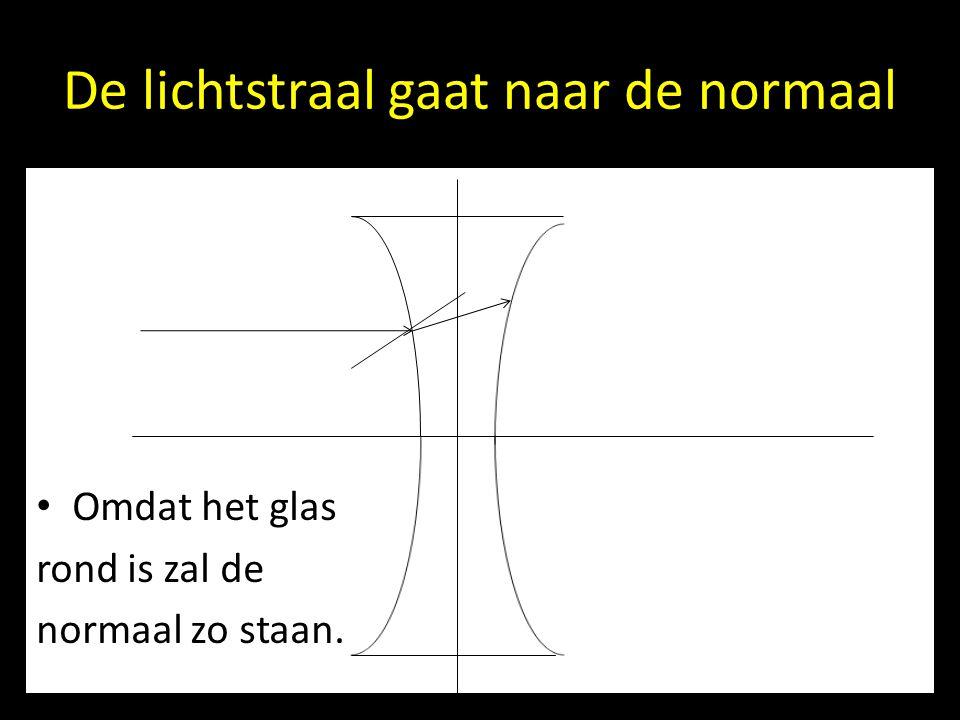 De lichtstraal gaat naar de normaal Omdat het glas rond is zal de normaal zo staan.