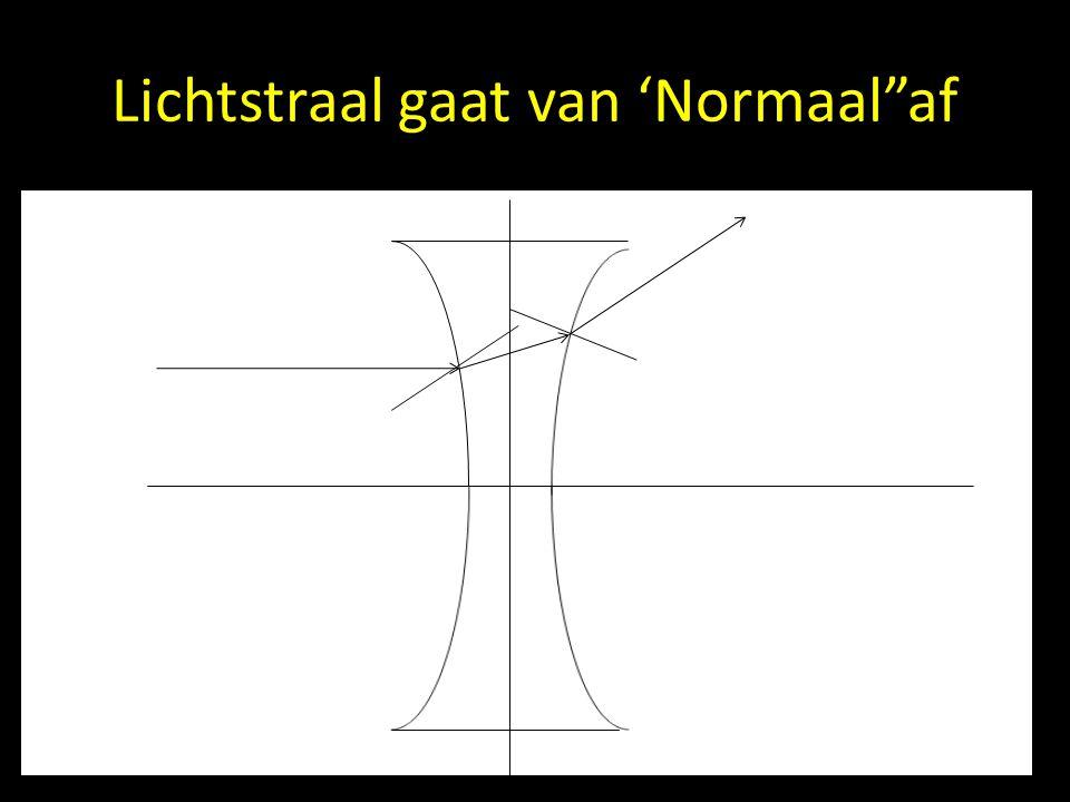 """Lichtstraal gaat van 'Normaal""""af"""