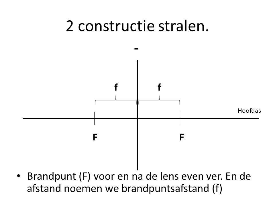 2 constructie stralen. Brandpunt (F) voor en na de lens even ver. En de afstand noemen we brandpuntsafstand (f) - Hoofdas FF ff