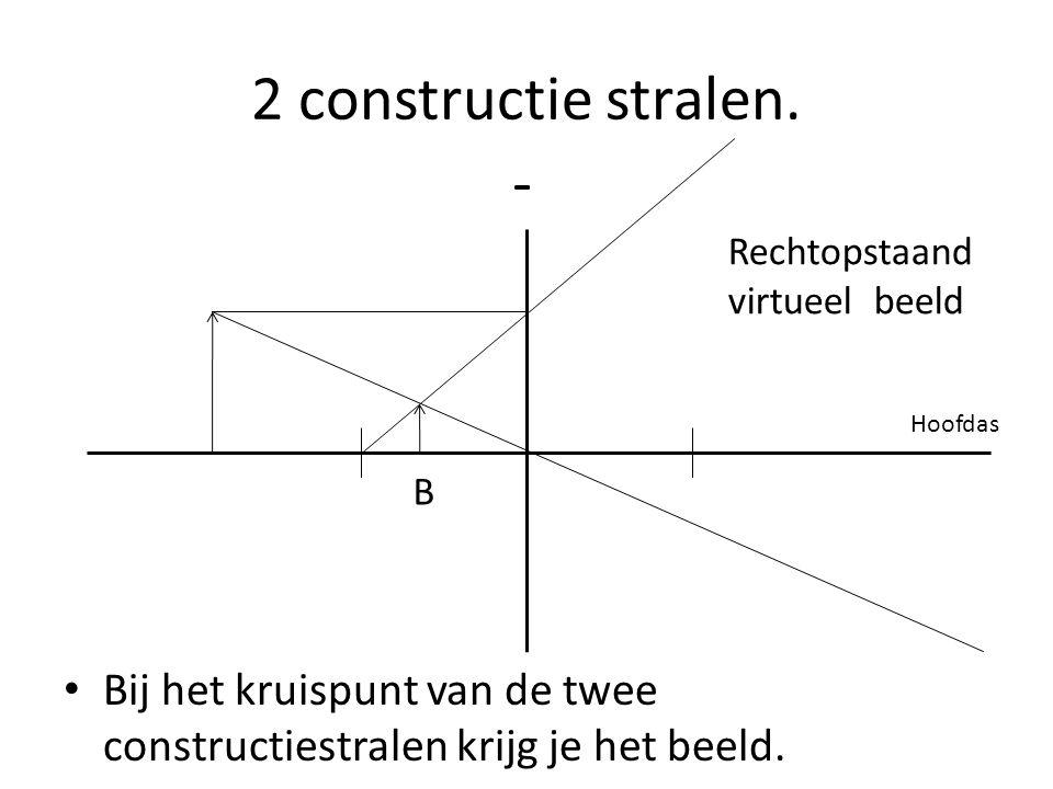 2 constructie stralen. Bij het kruispunt van de twee constructiestralen krijg je het beeld. - Hoofdas B Rechtopstaand virtueel beeld