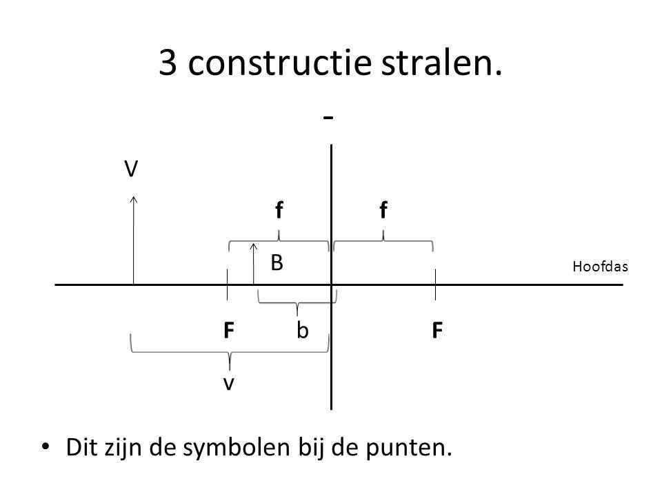 3 constructie stralen. Dit zijn de symbolen bij de punten. - Hoofdas B FF ff V v b