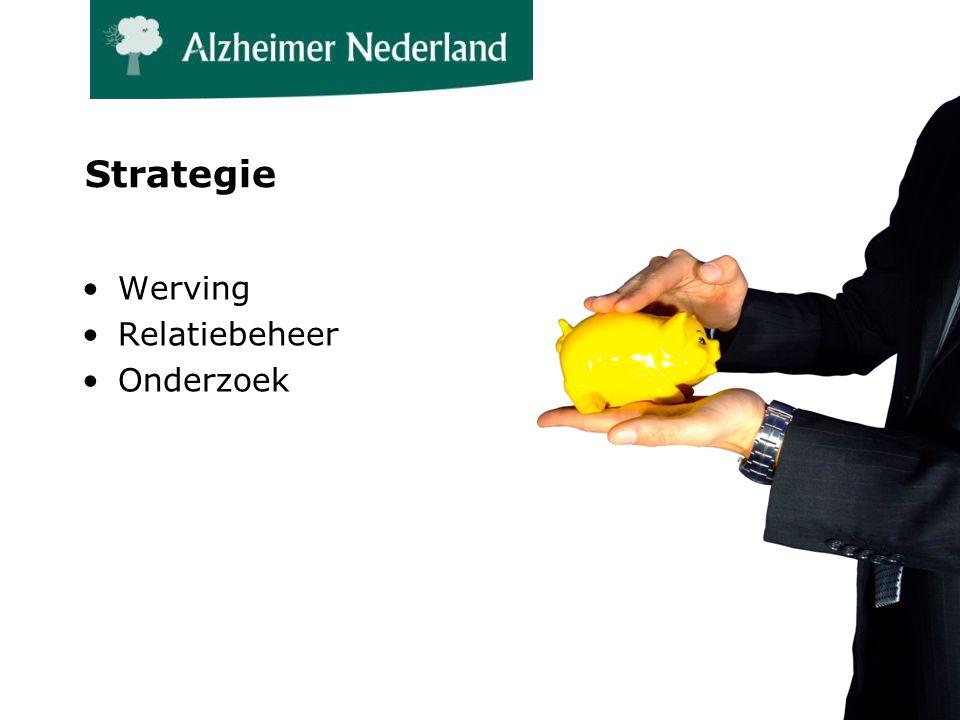 Strategie Werving Relatiebeheer Onderzoek