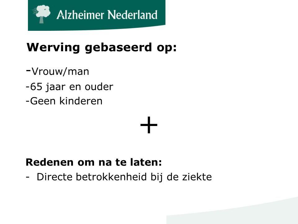 Werving gebaseerd op: - Vrouw/man -65 jaar en ouder -Geen kinderen + Redenen om na te laten: -Directe betrokkenheid bij de ziekte