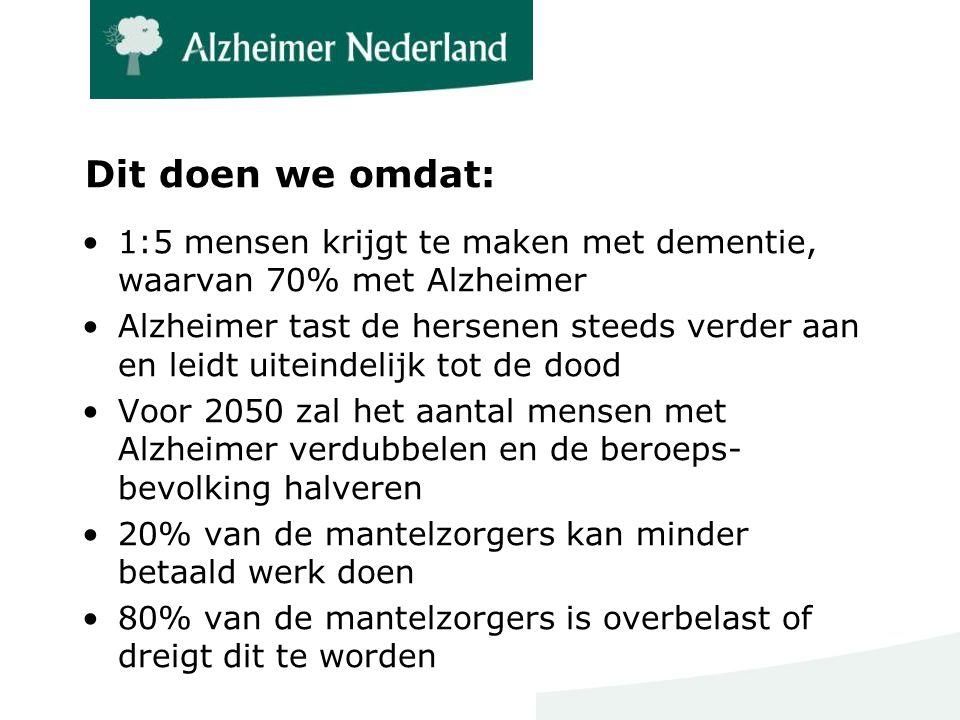 Dit doen we omdat: 1:5 mensen krijgt te maken met dementie, waarvan 70% met Alzheimer Alzheimer tast de hersenen steeds verder aan en leidt uiteindeli