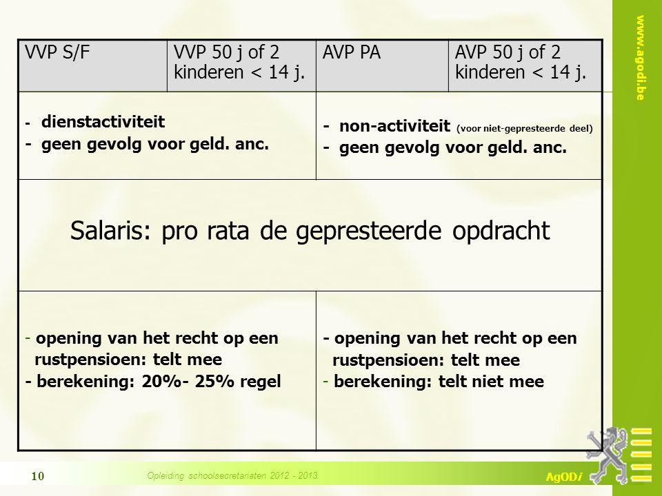 www.agodi.be AgODi VVP S/FVVP 50 j of 2 kinderen < 14 j. AVP PAAVP 50 j of 2 kinderen < 14 j. - dienstactiviteit - geen gevolg voor geld. anc. - non-a