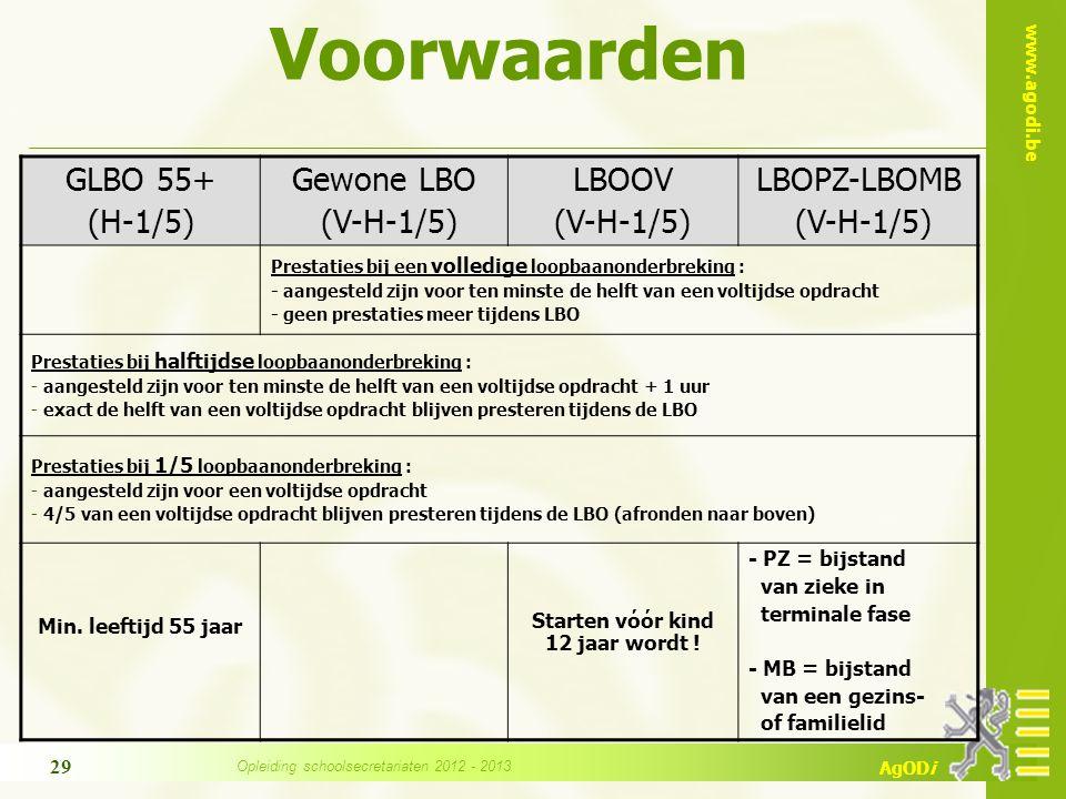 www.agodi.be AgODi Voorwaarden GLBO 55+ (H-1/5) Gewone LBO (V-H-1/5) LBOOV (V-H-1/5) LBOPZ-LBOMB (V-H-1/5) Prestaties bij een volledige loopbaanonderb