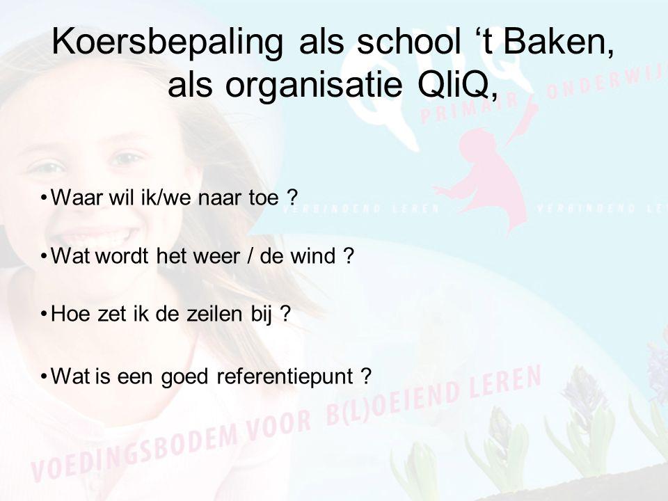 Koersbepaling als school 't Baken, als organisatie QliQ, Waar wil ik/we naar toe ? Wat wordt het weer / de wind ? Hoe zet ik de zeilen bij ? Wat is ee