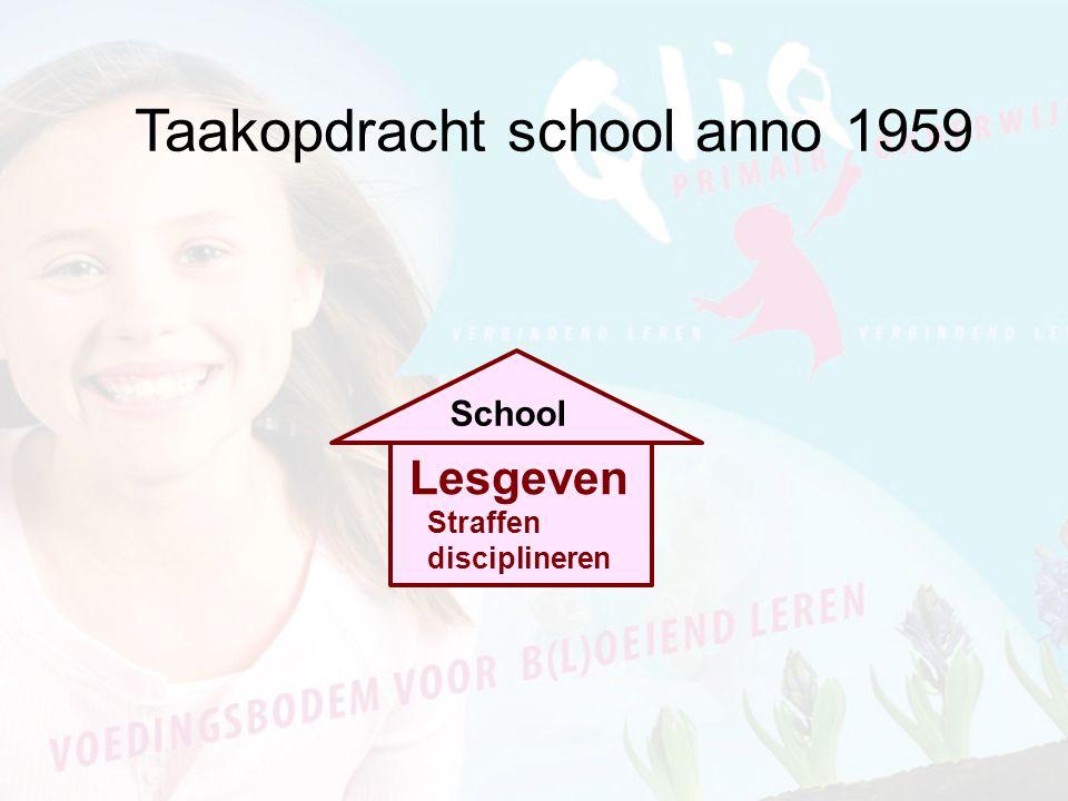 Taakopdracht school anno 1959 School Lesgeven Straffen disciplineren