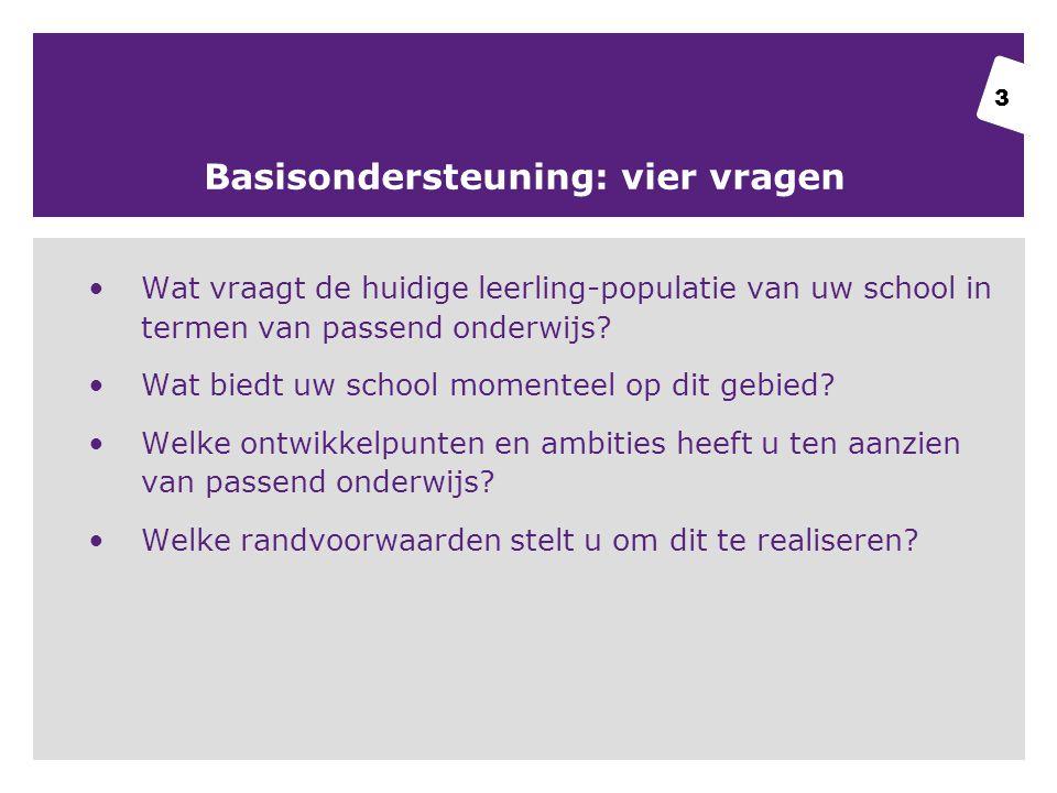 Basisondersteuning: vier vragen Wat vraagt de huidige leerling-populatie van uw school in termen van passend onderwijs.