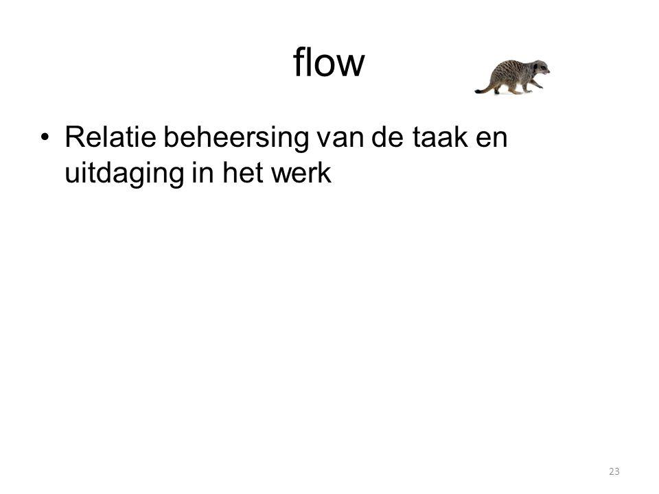 flow Relatie beheersing van de taak en uitdaging in het werk 23