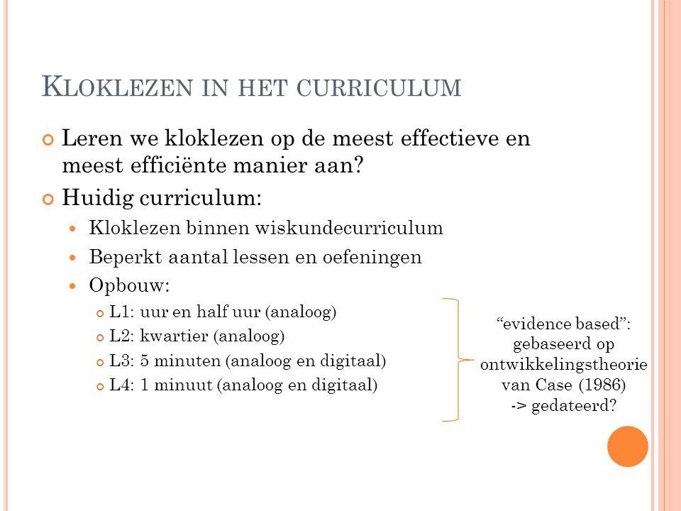 K LOKLEZEN IN HET CURRICULUM Leren we kloklezen op de meest effectieve en meest efficiënte manier aan? Huidig curriculum: Kloklezen binnen wiskundecur