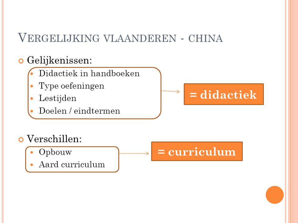 V ERGELIJKING VLAANDEREN - CHINA Gelijkenissen: Didactiek in handboeken Type oefeningen Lestijden Doelen / eindtermen Verschillen: Opbouw Aard curricu