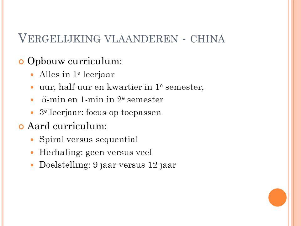 V ERGELIJKING VLAANDEREN - CHINA Opbouw curriculum: Alles in 1 e leerjaar uur, half uur en kwartier in 1 e semester, 5-min en 1-min in 2 e semester 3