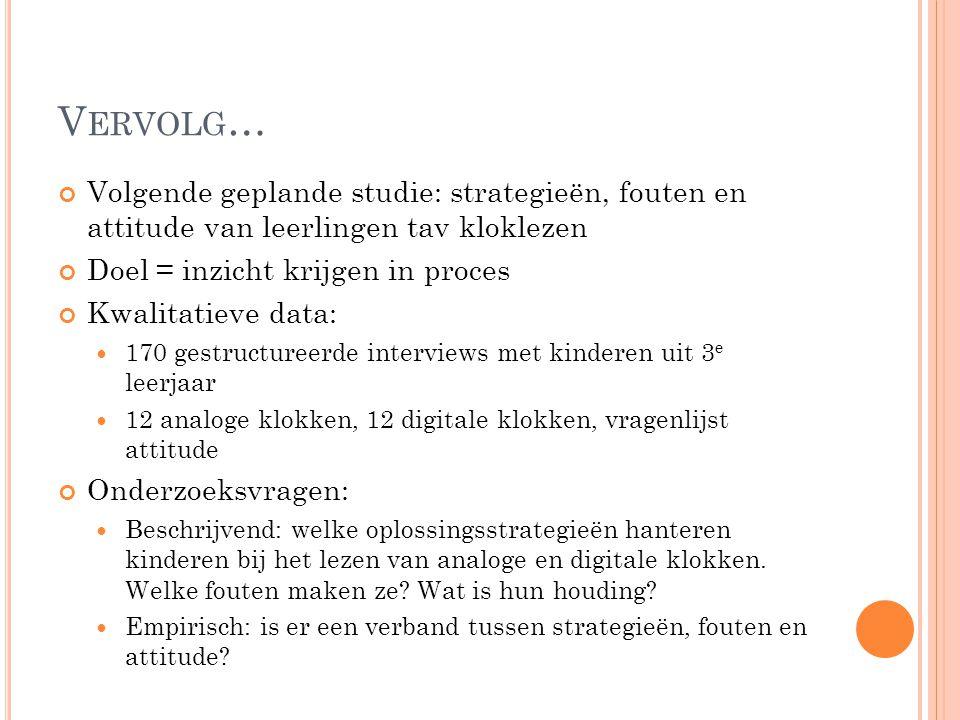 V ERVOLG … Volgende geplande studie: strategieën, fouten en attitude van leerlingen tav kloklezen Doel = inzicht krijgen in proces Kwalitatieve data: