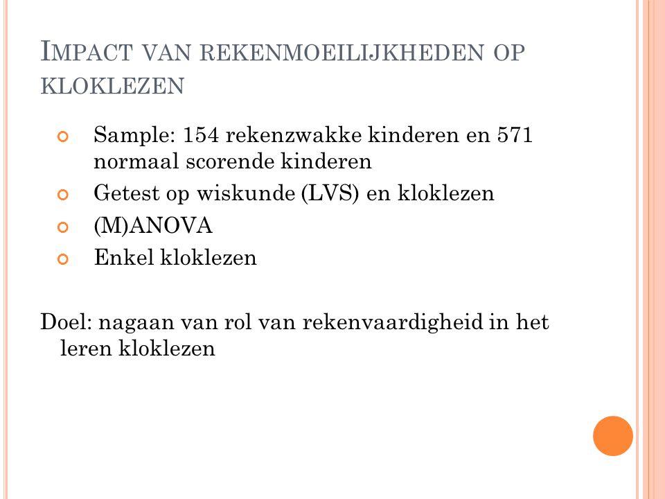 I MPACT VAN REKENMOEILIJKHEDEN OP KLOKLEZEN Sample: 154 rekenzwakke kinderen en 571 normaal scorende kinderen Getest op wiskunde (LVS) en kloklezen (M
