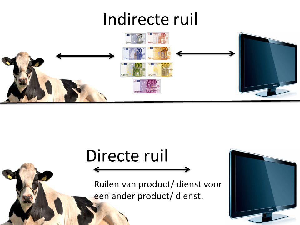 Indirecte ruil Ruilen van product/ dienst voor een ander product/ dienst. Directe ruil