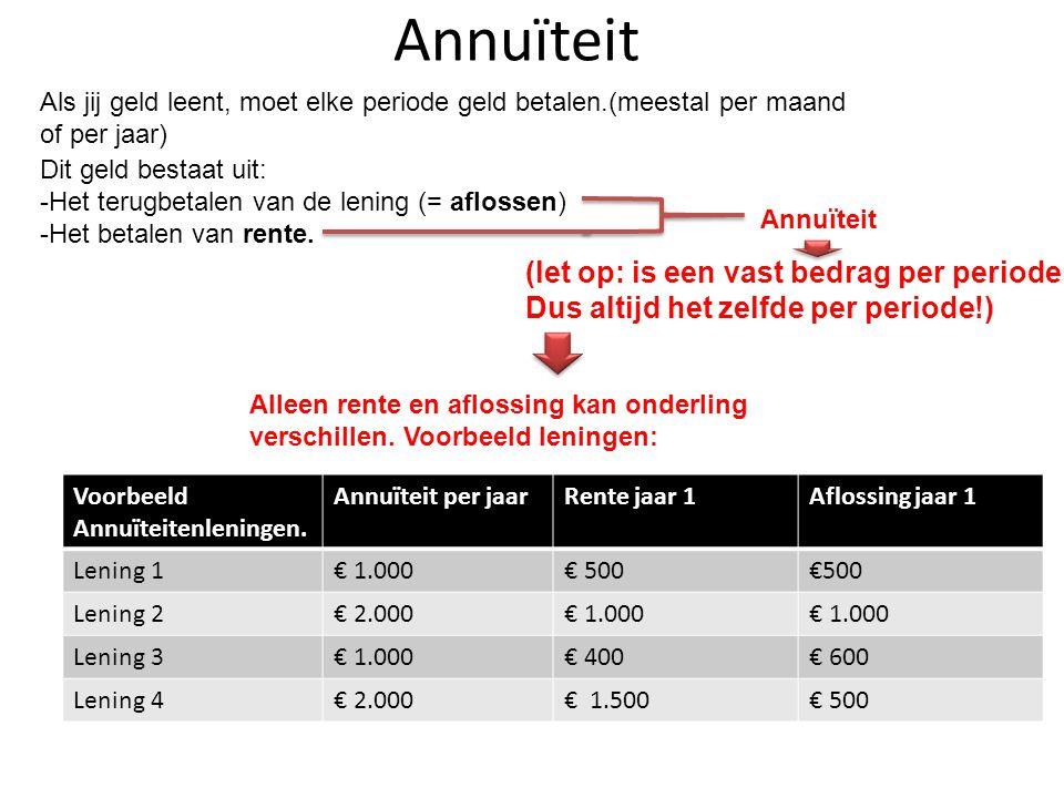 Annuïteit Als jij geld leent, moet elke periode geld betalen.(meestal per maand of per jaar) Dit geld bestaat uit: -Het terugbetalen van de lening (= aflossen) -Het betalen van rente.