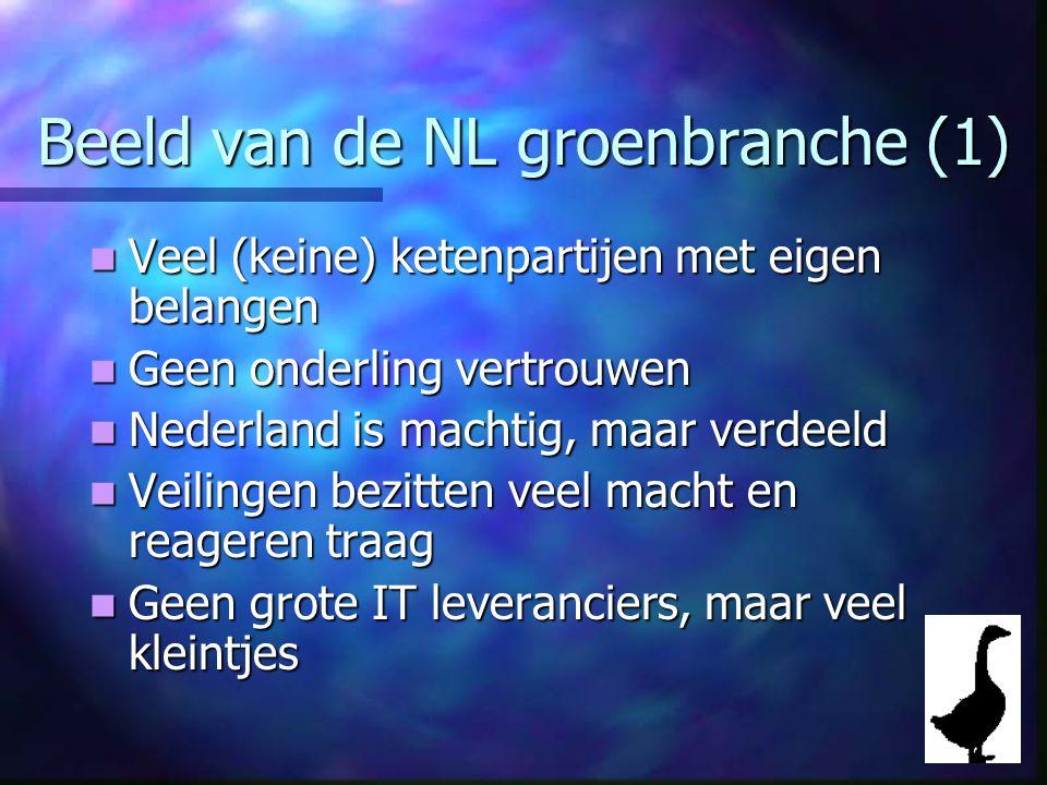 Beeld van de NL groenbranche (1) Veel (keine) ketenpartijen met eigen belangen Veel (keine) ketenpartijen met eigen belangen Geen onderling vertrouwen