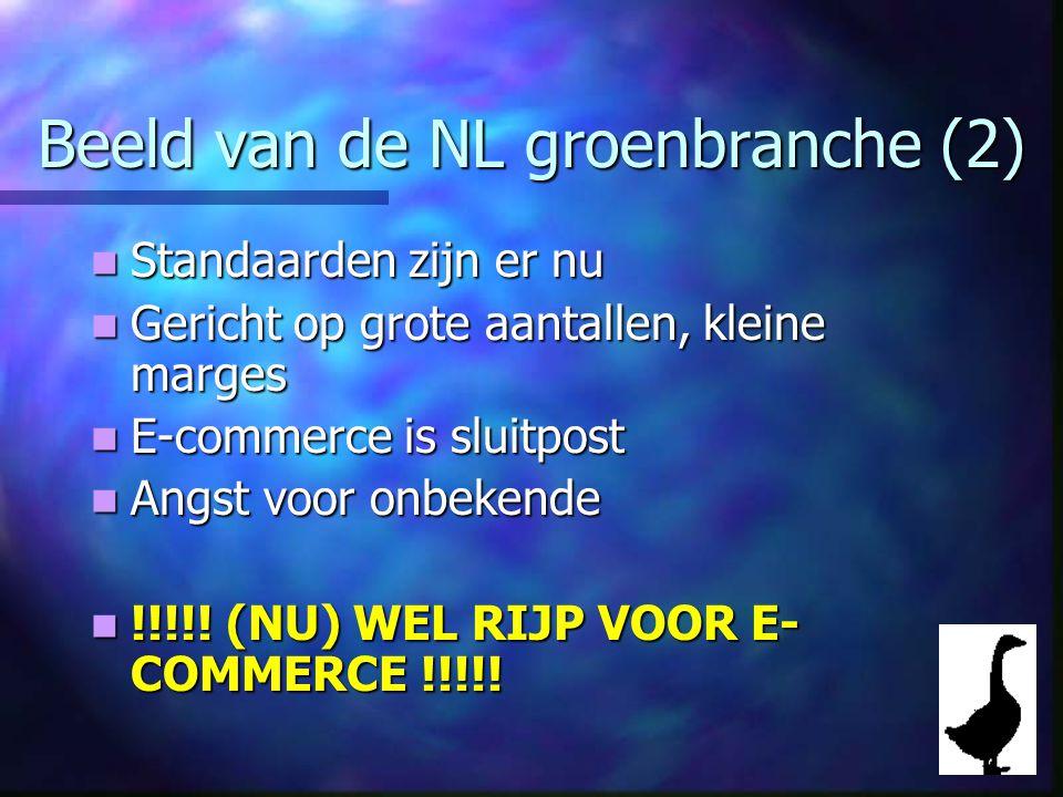 Beeld van de NL groenbranche (2) Standaarden zijn er nu Standaarden zijn er nu Gericht op grote aantallen, kleine marges Gericht op grote aantallen, k