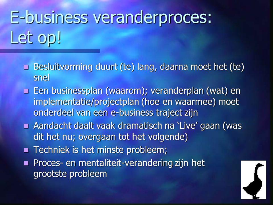 E-business veranderproces: Let op! Besluitvorming duurt (te) lang, daarna moet het (te) snel Besluitvorming duurt (te) lang, daarna moet het (te) snel