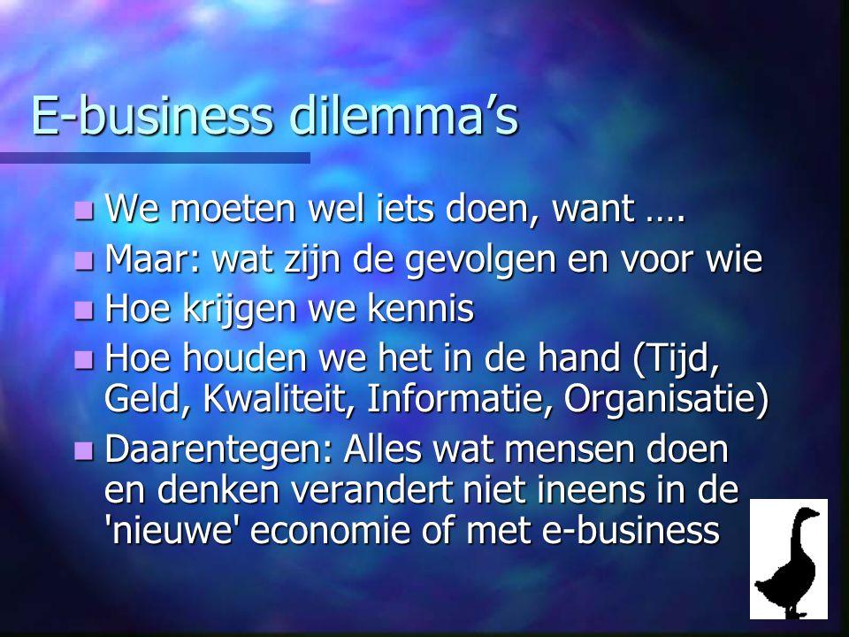 E-business dilemma's We moeten wel iets doen, want …. We moeten wel iets doen, want …. Maar: wat zijn de gevolgen en voor wie Maar: wat zijn de gevolg