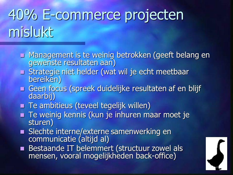 40% E-commerce projecten mislukt Management is te weinig betrokken (geeft belang en gewenste resultaten aan) Management is te weinig betrokken (geeft