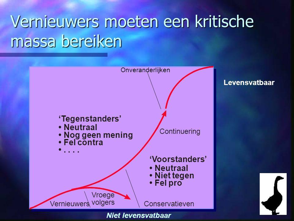 Vernieuwers moeten een kritische massa bereiken Vroege volgers Neutraal Niet tegen Fel pro 'Voorstanders' Neutraal Nog geen mening Fel contra.... 'Teg