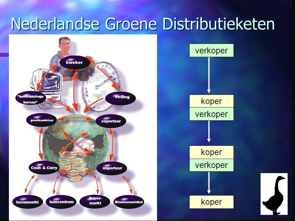 bemiddelings bureau exporteur groothandelaar Cash & Carry importeur Bloemenwinkel Super- markt tuincentrum bouwmarkt verkoper Nederlandse Groene Distributieketen koper verkoper koper kweker ve veiling
