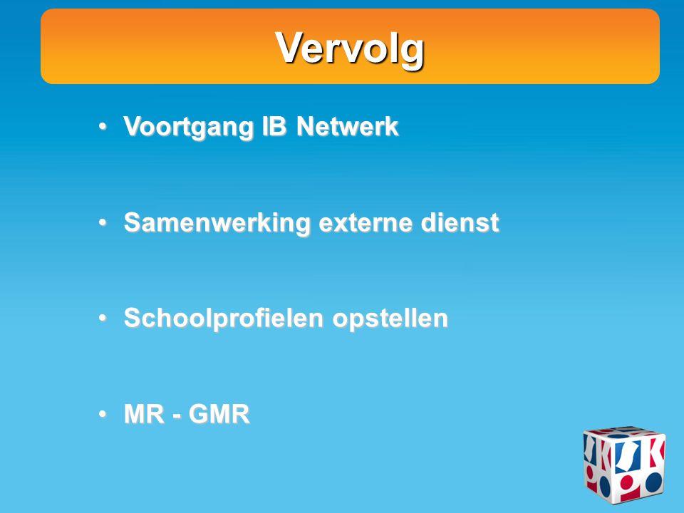 Vervolg Voortgang IB NetwerkVoortgang IB Netwerk Samenwerking externe dienstSamenwerking externe dienst Schoolprofielen opstellenSchoolprofielen opstellen MR - GMRMR - GMR