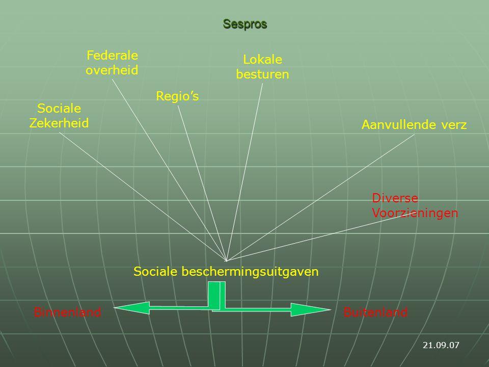 Sespros Regio's Sociale Zekerheid Sociale beschermingsuitgaven Federale overheid Aanvullende verz 21.09.07 Lokale besturen BuitenlandBinnenland Diverse Voorzieningen