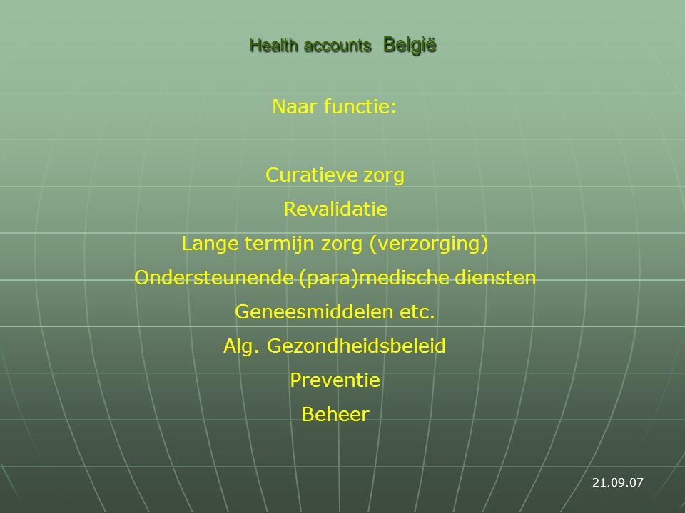 Health accounts België Naar functie: Curatieve zorg Revalidatie Lange termijn zorg (verzorging) Ondersteunende (para)medische diensten Geneesmiddelen etc.