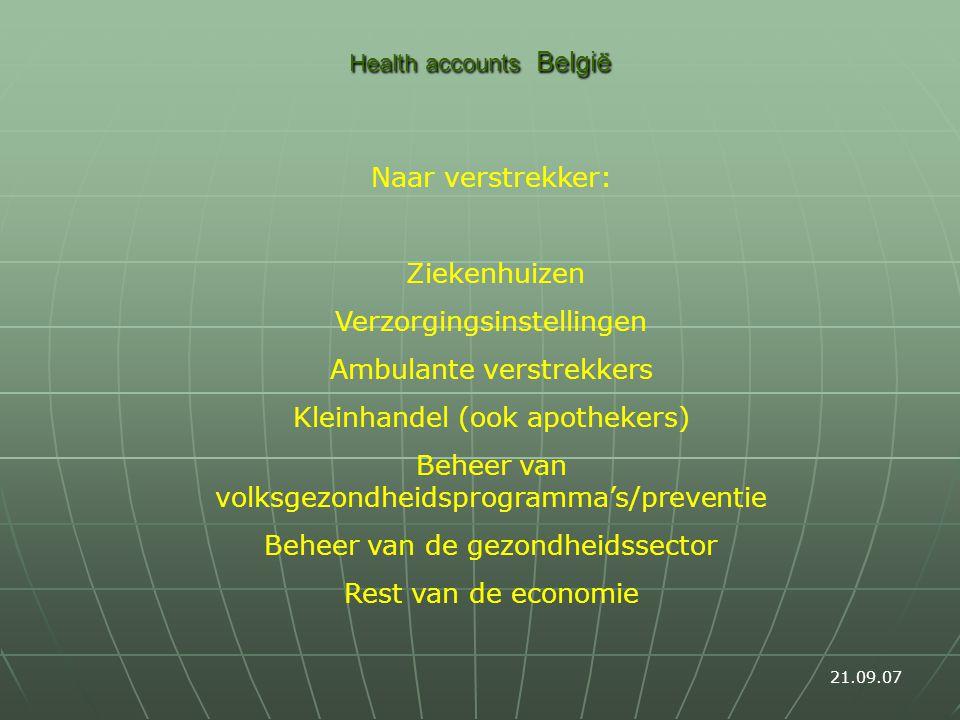 Health accounts België Naar verstrekker: Ziekenhuizen Verzorgingsinstellingen Ambulante verstrekkers Kleinhandel (ook apothekers) Beheer van volksgezondheidsprogramma's/preventie Beheer van de gezondheidssector Rest van de economie 21.09.07
