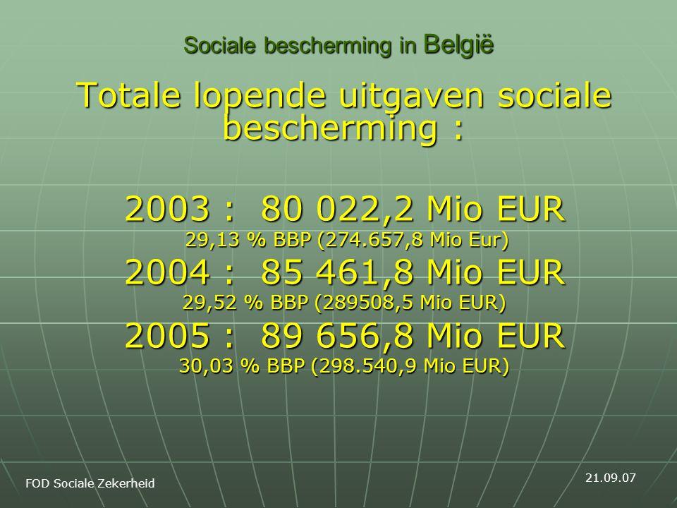 Sociale bescherming in België Totale lopende uitgaven sociale bescherming : 2003 : 80 022,2 Mio EUR 29,13 % BBP (274.657,8 Mio Eur) 29,13 % BBP (274.657,8 Mio Eur) 2004 : 85 461,8 Mio EUR 29,52 % BBP (289508,5 Mio EUR) 2005 : 89 656,8 Mio EUR 30,03 % BBP (298.540,9 Mio EUR) FOD Sociale Zekerheid 21.09.07