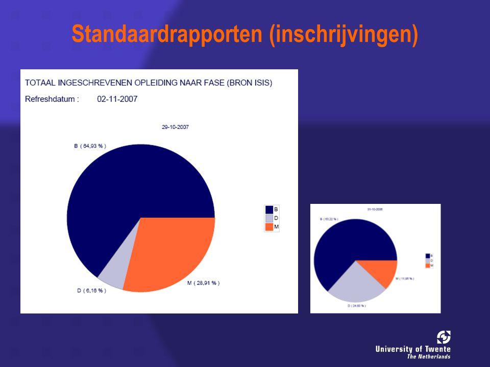 Standaardrapporten (inschrijvingen)